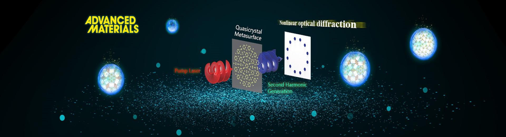 """南科大李贵新课题组发表""""非线性光学准晶超构表面""""最新研究成果"""
