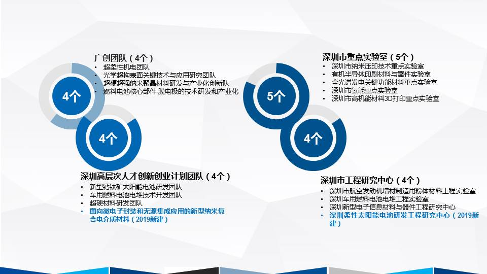 2019.9.28 材料系——工学院战略研讨会).jpg